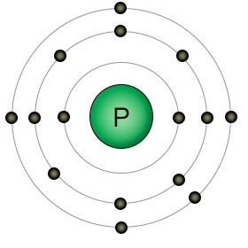how to find number of electrons in outer shell