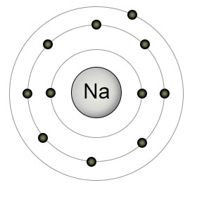 when nacl react with hcl